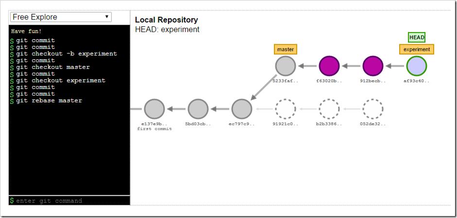 rebase visualization