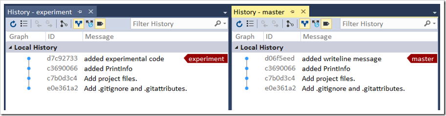 experiment vs master branches histories side by side in VS